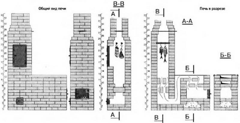 схема и чертеж кирпичной коптильни